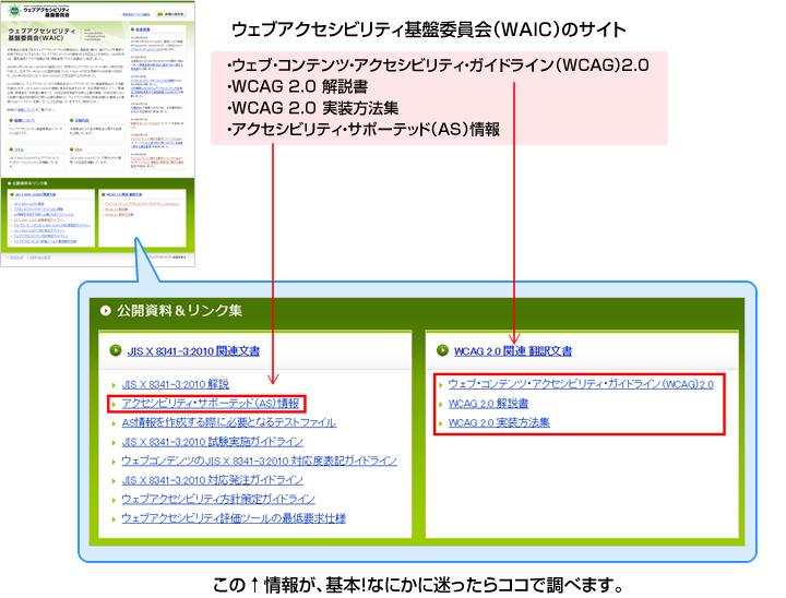 ウェブアクセシビリティ基盤委員会のサイトの下部にリンクがあります